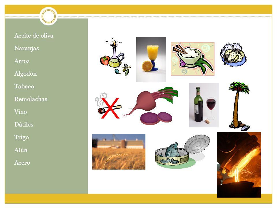 Aceite de oliva Naranjas Arroz Algodón Tabaco Remolachas Vino Dátiles Trigo Atún Acero
