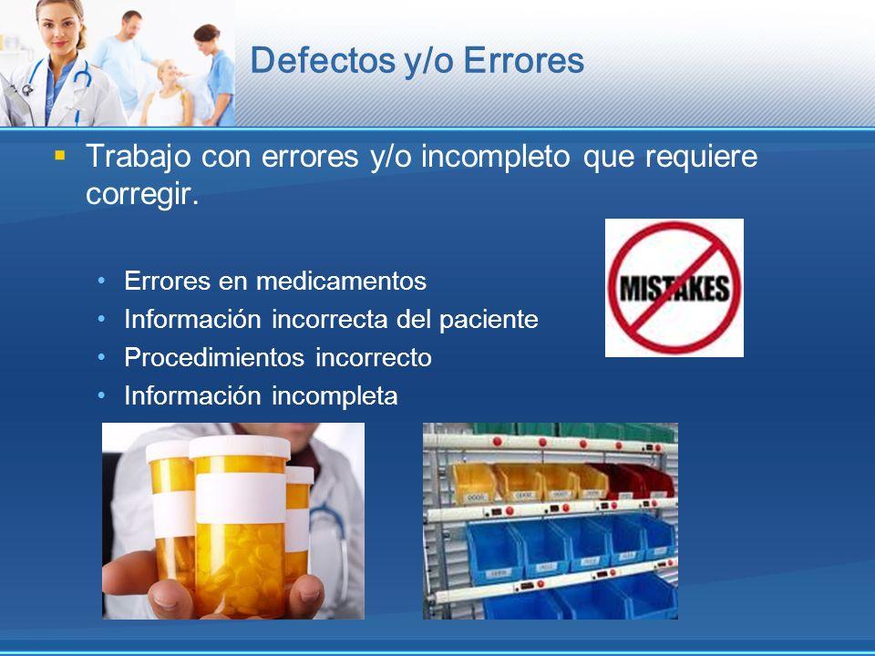 Defectos y/o Errores Trabajo con errores y/o incompleto que requiere corregir. Errores en medicamentos Información incorrecta del paciente Procedimien
