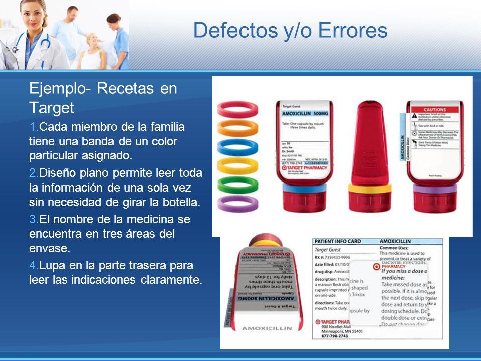 Defectos y/o Errores Ejemplo- Recetas en Target 1.Cada miembro de la familia tiene una banda de un color particular asignado. 2.Diseño plano permite l