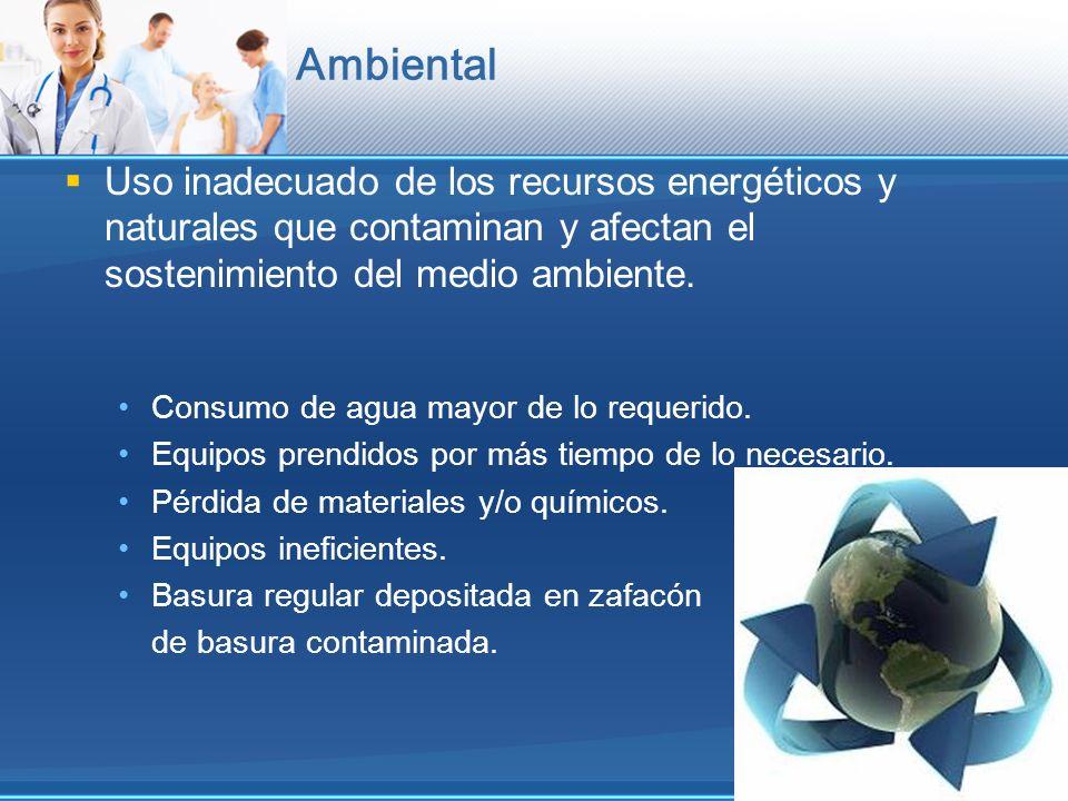Ambiental Uso inadecuado de los recursos energéticos y naturales que contaminan y afectan el sostenimiento del medio ambiente. Consumo de agua mayor d