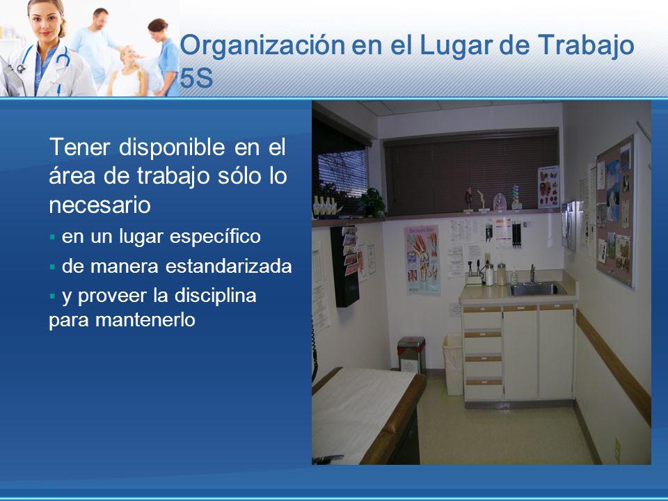 Organización en el Lugar de Trabajo 5S Tener disponible en el área de trabajo sólo lo necesario en un lugar específico de manera estandarizada y prove