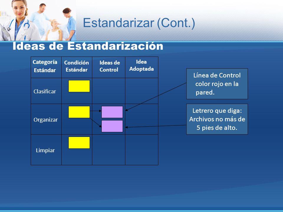 Ideas de Estandarización Categoría Estándar Condición Estándar Ideas de Control Idea Adoptada Clasificar Organizar Limpiar Línea de Control color rojo