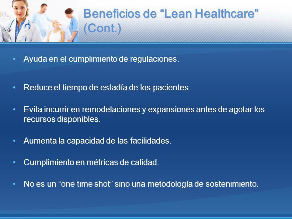 Beneficios de Lean Healthcare (Cont.) Ayuda en el cumplimiento de regulaciones. Reduce el tiempo de estadía de los pacientes. Evita incurrir en remode