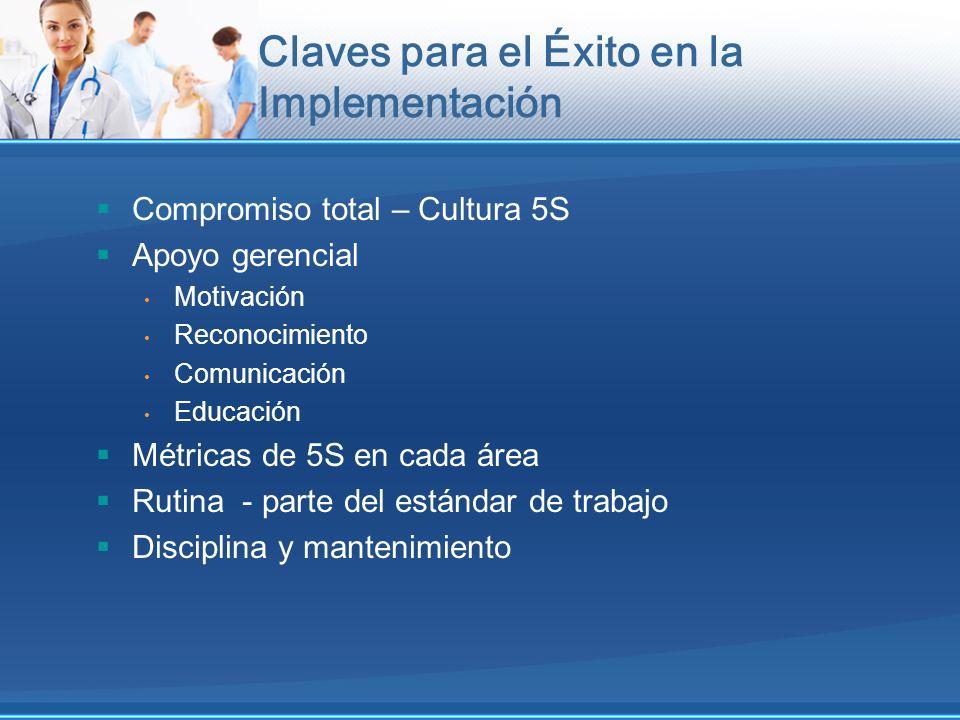 Claves para el Éxito en la Implementación Compromiso total – Cultura 5S Apoyo gerencial Motivación Reconocimiento Comunicación Educación Métricas de 5