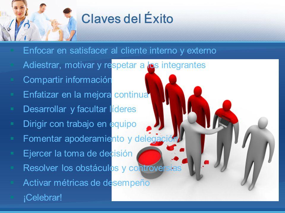 Claves del Éxito Enfocar en satisfacer al cliente interno y externo Adiestrar, motivar y respetar a los integrantes Compartir información Enfatizar en
