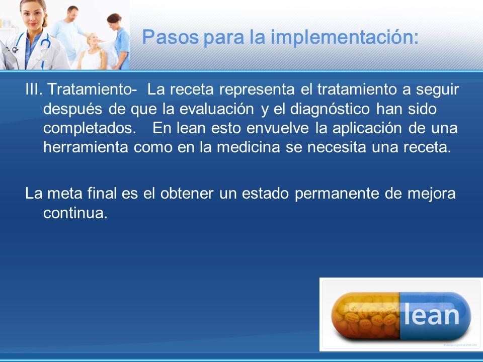 Pasos para la implementación: III. Tratamiento- La receta representa el tratamiento a seguir después de que la evaluación y el diagnóstico han sido co