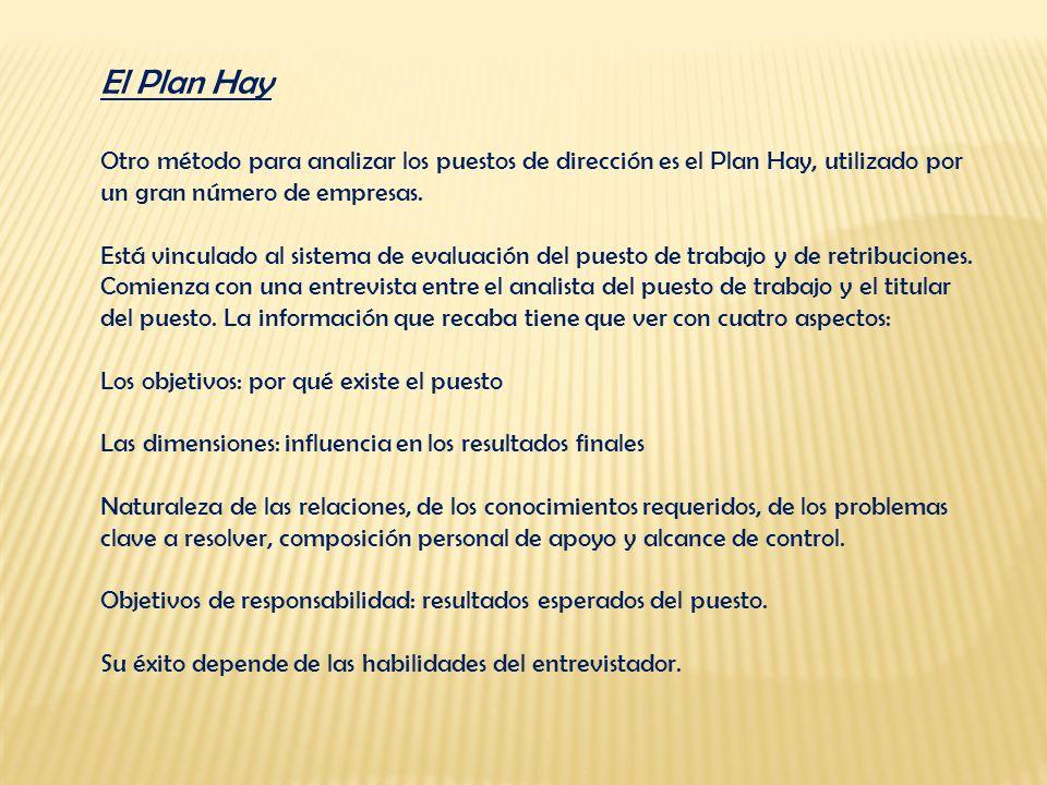 El Plan Hay Otro método para analizar los puestos de dirección es el Plan Hay, utilizado por un gran número de empresas. Está vinculado al sistema de