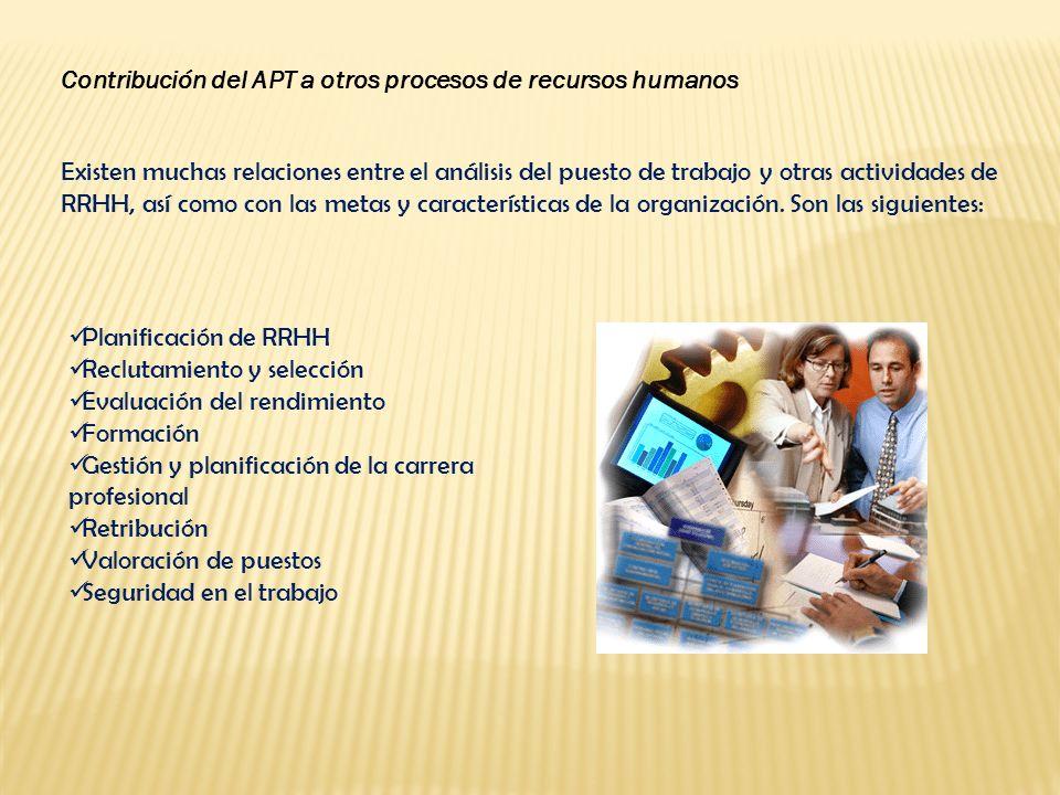 Contribución del APT a otros procesos de recursos humanos Existen muchas relaciones entre el análisis del puesto de trabajo y otras actividades de RRH