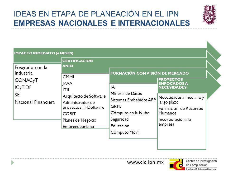 www.cic.ipn.mx IDEAS EN ETAPA DE PLANEACIÓN EN EL IPN EMPRESAS NACIONALES E INTERNACIONALES IMPACTO INMEDIATO (6 MESES) Posgrado con la Industria CONA
