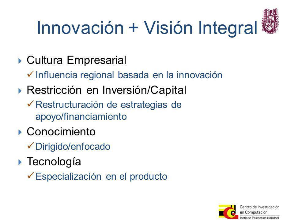 Innovación + Visión Integral Cultura Empresarial Influencia regional basada en la innovación Restricción en Inversión/Capital Restructuración de estra