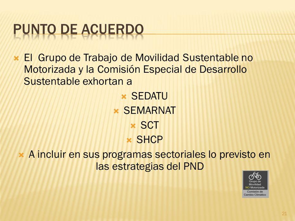 El Grupo de Trabajo de Movilidad Sustentable no Motorizada y la Comisión Especial de Desarrollo Sustentable exhortan a SEDATU SEMARNAT SCT SHCP A incl