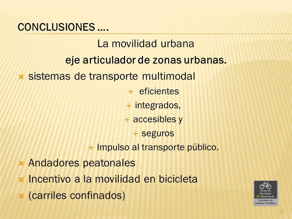 CONCLUSIONES …. La movilidad urbana eje articulador de zonas urbanas. sistemas de transporte multimodal eficientes integrados, accesibles y seguros Im