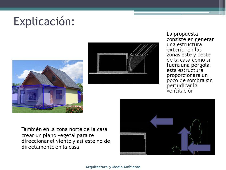 Explicación: La propuesta consiste en generar una estructura exterior en las zonas este y oeste de la casa como si fuera una pérgola esta estructura p