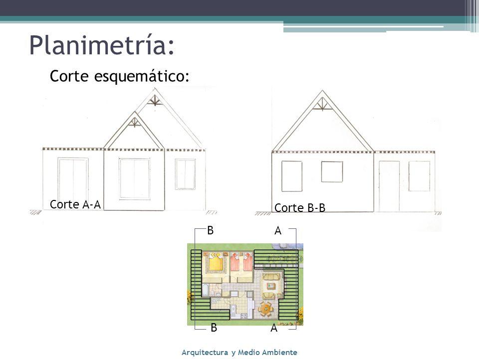 Planimetría: Corte esquemático: Arquitectura y Medio Ambiente Corte A-A Corte B-B A A B B