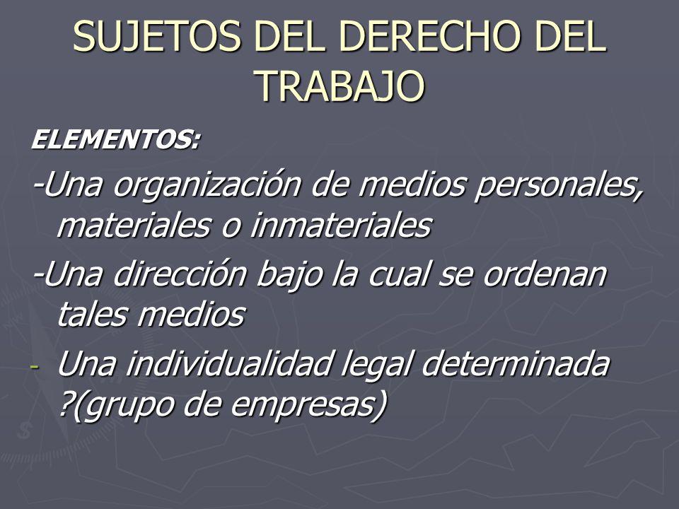 SUJETOS DEL DERECHO DEL TRABAJO ELEMENTOS: -Una organización de medios personales, materiales o inmateriales -Una dirección bajo la cual se ordenan ta