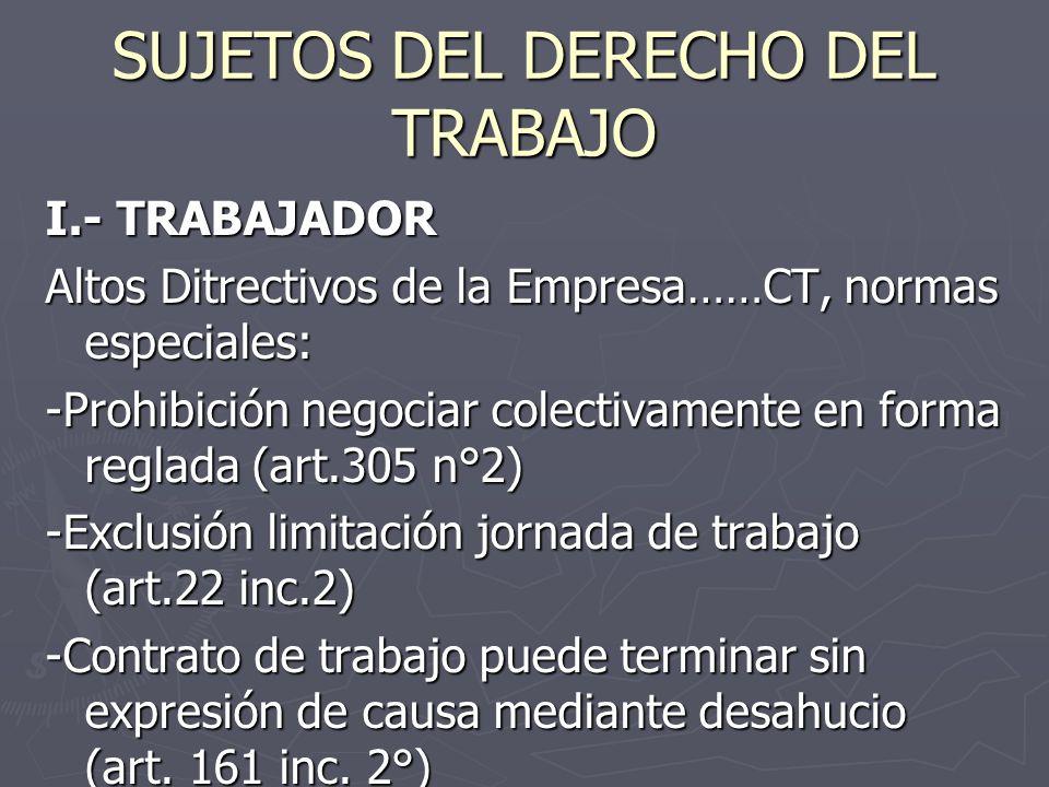 SUJETOS DEL DERECHO DEL TRABAJO I.- TRABAJADOR Altos Ditrectivos de la Empresa……CT, normas especiales: -Prohibición negociar colectivamente en forma r