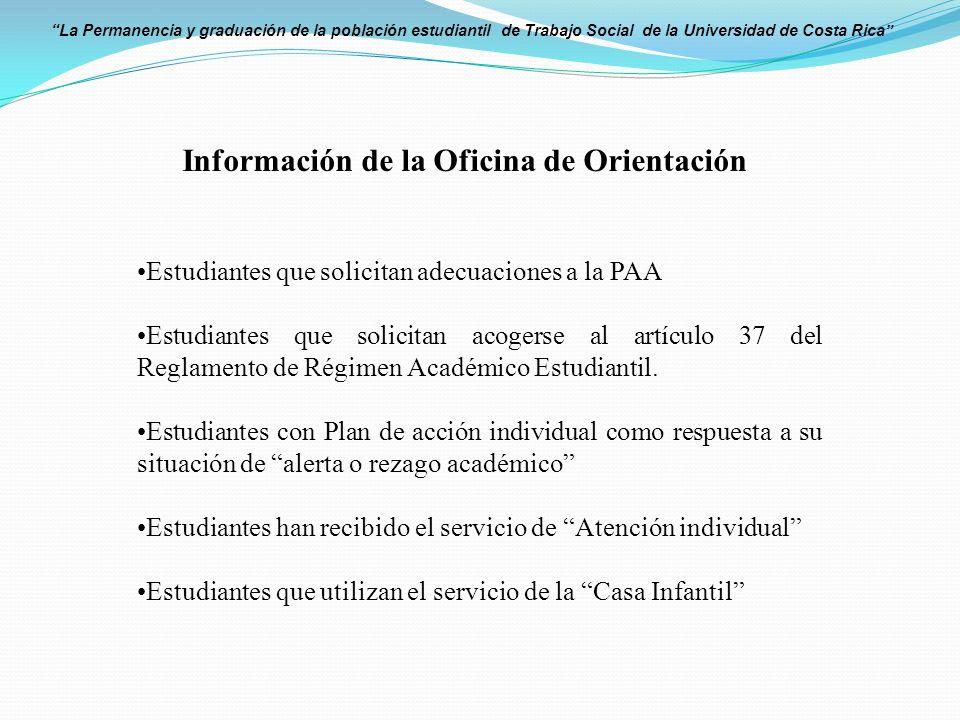 La Permanencia y graduación de la población estudiantil de Trabajo Social de la Universidad de Costa Rica Estudiantes que solicitan adecuaciones a la PAA Estudiantes que solicitan acogerse al artículo 37 del Reglamento de Régimen Académico Estudiantil.