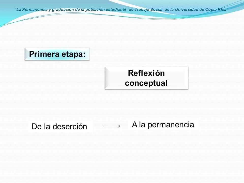 Reflexión conceptual Primera etapa: De la deserción A la permanencia