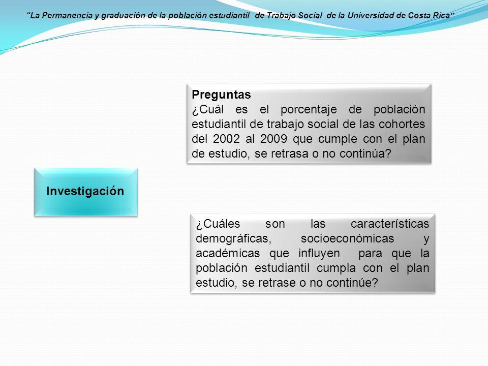 Investigación Investigación La Permanencia y graduación de la población estudiantil de Trabajo Social de la Universidad de Costa Rica Preguntas ¿Cuál es el porcentaje de población estudiantil de trabajo social de las cohortes del 2002 al 2009 que cumple con el plan de estudio, se retrasa o no continúa.