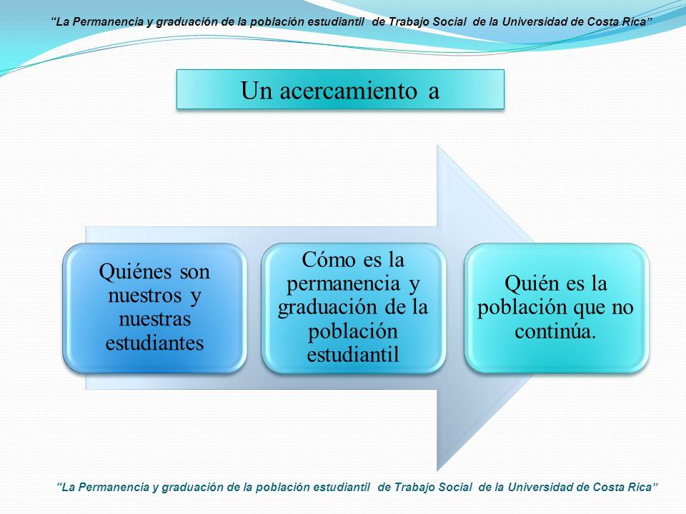La Permanencia y graduación de la población estudiantil de Trabajo Social de la Universidad de Costa Rica Un acercamiento a Quiénes son nuestros y nuestras estudiantes Cómo es la permanencia y graduación de la población estudiantil Quién es la población que no continúa.