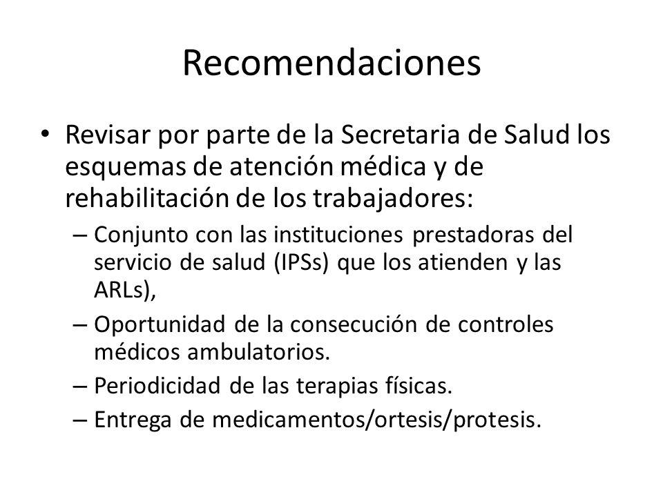 Recomendaciones Revisar por parte de la Secretaria de Salud los esquemas de atención médica y de rehabilitación de los trabajadores: – Conjunto con la