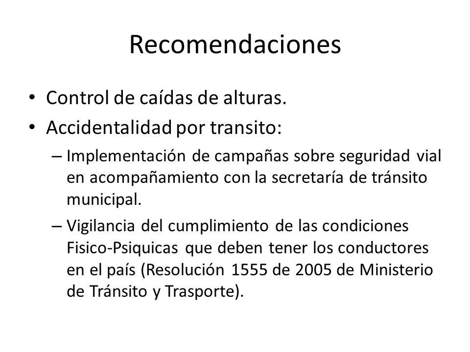 Recomendaciones Control de caídas de alturas. Accidentalidad por transito: – Implementación de campañas sobre seguridad vial en acompañamiento con la