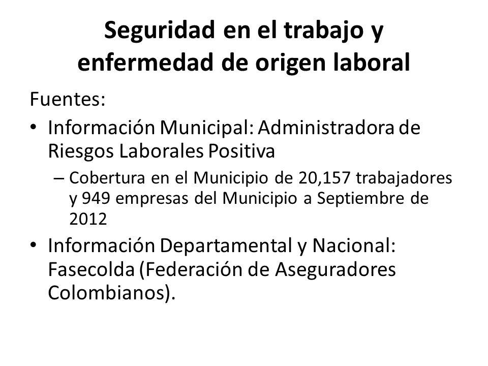 Seguridad en el trabajo y enfermedad de origen laboral Fuentes: Información Municipal: Administradora de Riesgos Laborales Positiva – Cobertura en el