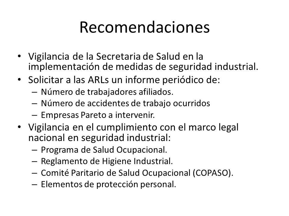 Recomendaciones Vigilancia de la Secretaria de Salud en la implementación de medidas de seguridad industrial. Solicitar a las ARLs un informe periódic