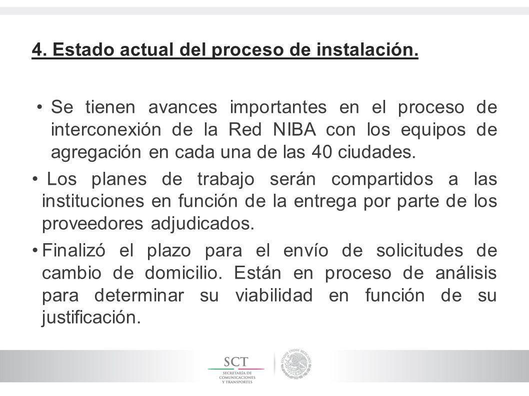 4. Estado actual del proceso de instalación. Se tienen avances importantes en el proceso de interconexión de la Red NIBA con los equipos de agregación