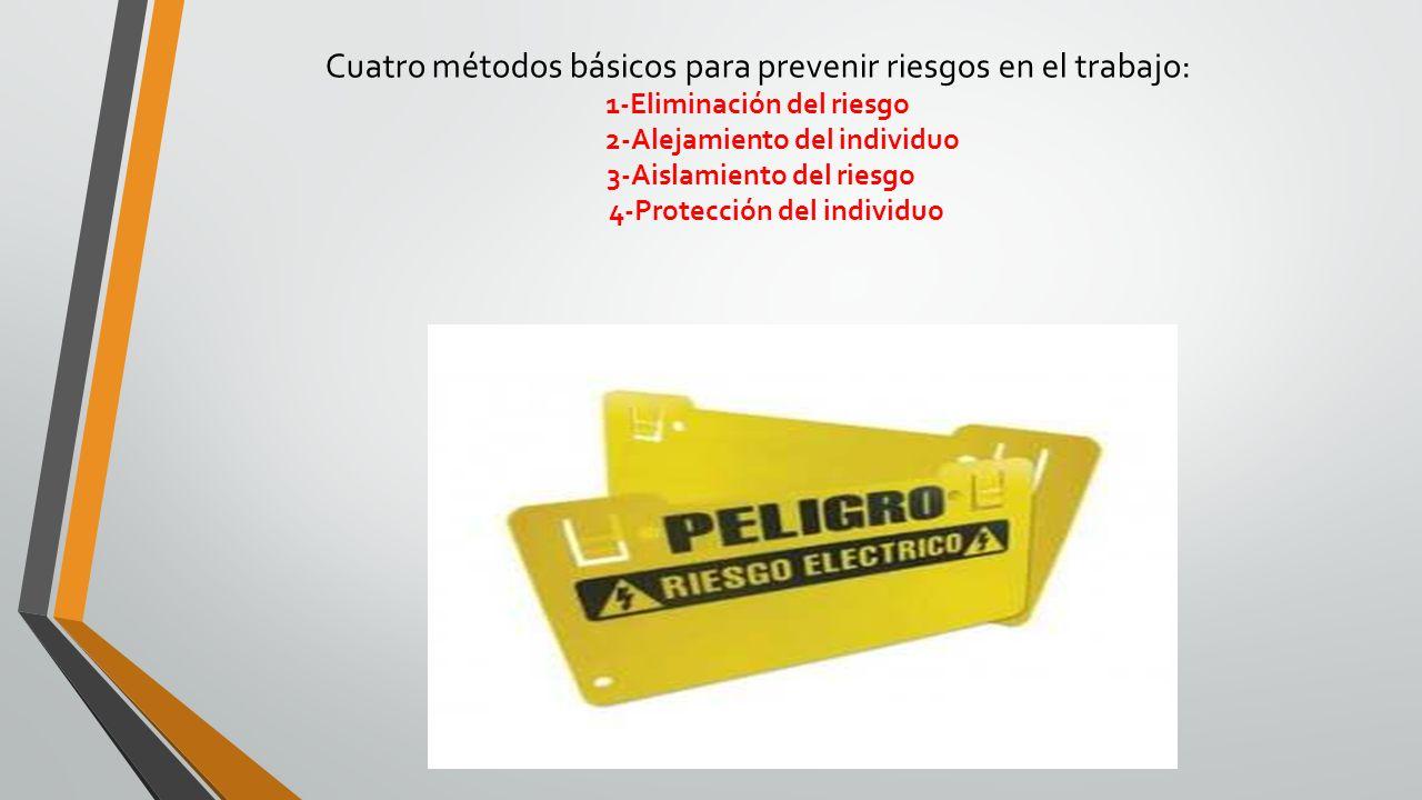 Cuatro métodos básicos para prevenir riesgos en el trabajo: 1-Eliminación del riesgo 2-Alejamiento del individuo 3-Aislamiento del riesgo 4-Protección