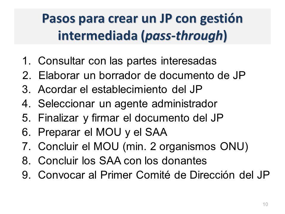 Pasos para crear un JP con gestión intermediada (pass-through) 10 1.Consultar con las partes interesadas 2.Elaborar un borrador de documento de JP 3.Acordar el establecimiento del JP 4.Seleccionar un agente administrador 5.Finalizar y firmar el documento del JP 6.Preparar el MOU y el SAA 7.Concluir el MOU (min.