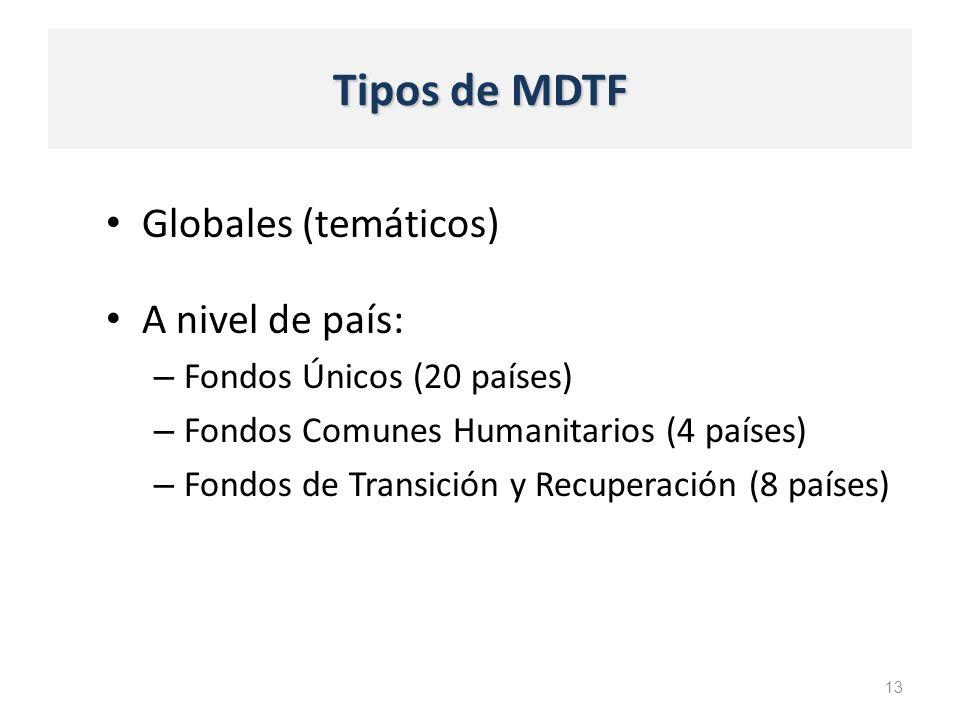 Tipos de MDTF Globales (temáticos) 13 A nivel de país: – Fondos Únicos (20 países) – Fondos Comunes Humanitarios (4 países) – Fondos de Transición y Recuperación (8 países)