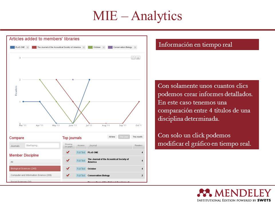 MIE – Analytics Con solamente unos cuantos clics podemos crear informes detallados. En este caso tenemos una comparación entre 4 títulos de una discip