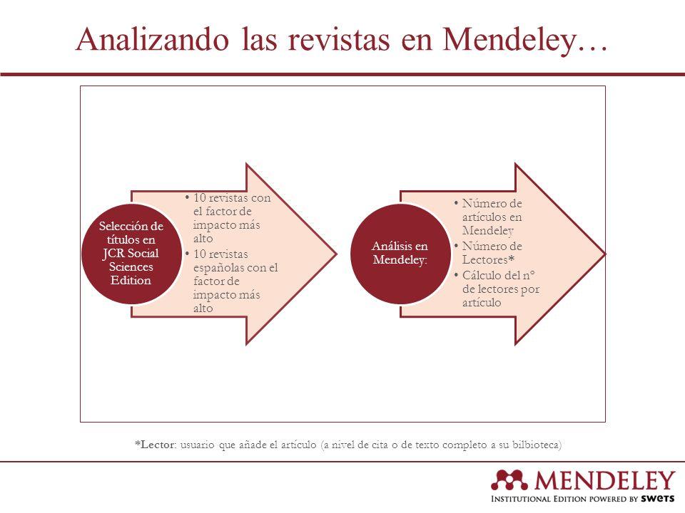 Analizando las revistas en Mendeley… 10 revistas con el factor de impacto más alto 10 revistas españolas con el factor de impacto más alto Selección d