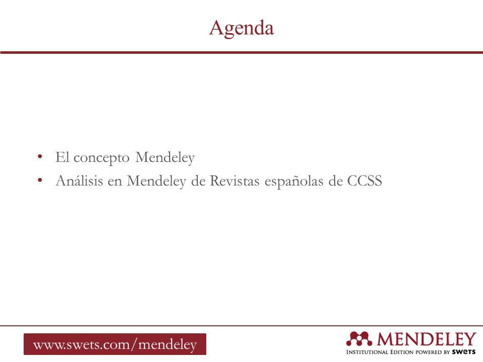 El concepto Mendeley Análisis en Mendeley de Revistas españolas de CCSS Agenda www.swets.com/mendeley