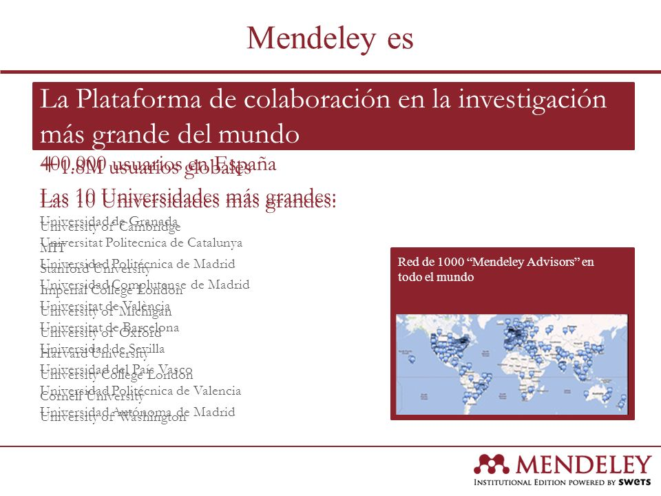 + 1.8M usuarios globales Las 10 Universidades más grandes: University of Cambridge MIT Stanford University Imperial College London University of Michigan University of Oxford Harvard University University College London Cornell University University of Washington Mendeley es La Plataforma de colaboración en la investigación más grande del mundo Red de 1000 Mendeley Advisors en todo el mundo 400.000 usuarios en España Las 10 Universidades más grandes: Universidad de Granada Universitat Politecnica de Catalunya Universidad Politécnica de Madrid Universidad Complutense de Madrid Universitat de València Universitat de Barcelona Universidad de Sevilla Universidad del País Vasco Universidad Politécnica de Valencia Universidad Autónoma de Madrid