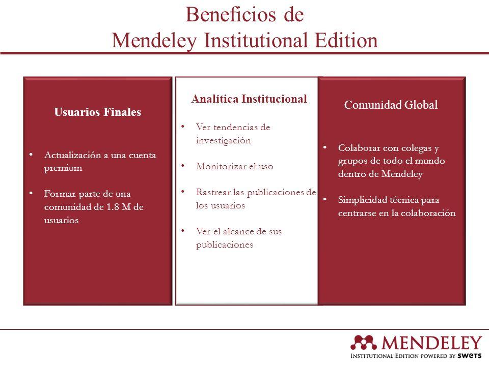 Beneficios de Mendeley Institutional Edition Usuarios Finales Actualización a una cuenta premium Formar parte de una comunidad de 1.8 M de usuarios An
