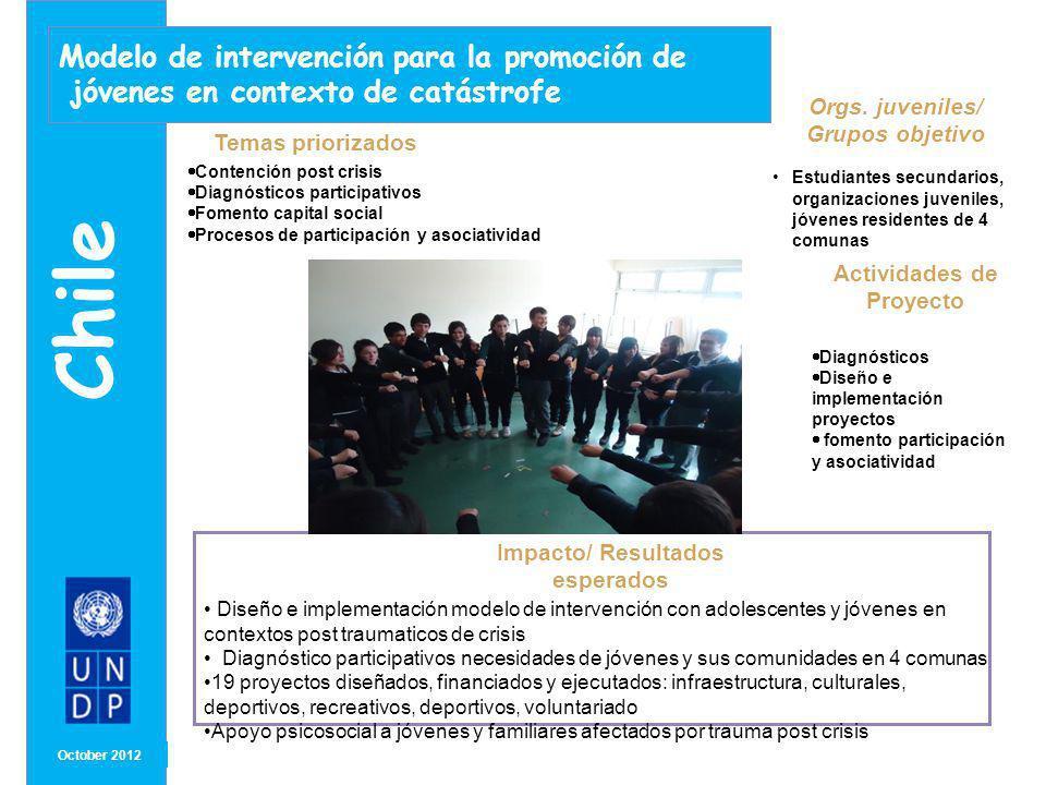 Orgs. juveniles/ Grupos objetivo Estudiantes secundarios, organizaciones juveniles, jóvenes residentes de 4 comunas MONTH/ YEAR Impacto/ Resultados es