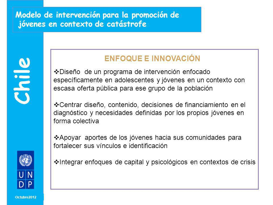 MONTH/ YEAR ENFOQUE E INNOVACIÓN Octubre2012 Chile Título Diseño de un programa de intervención enfocado específicamente en adolescentes y jóvenes en un contexto con escasa oferta pública para ese grupo de la población Centrar diseño, contenido, decisiones de financiamiento en el diagnóstico y necesidades definidas por los propios jóvenes en forma colectiva Apoyar aportes de los jóvenes hacia sus comunidades para fortalecer sus vínculos e identificación Integrar enfoques de capital y psicológicos en contextos de crisis Modelo de intervención para la promoción de jóvenes en contexto de catástrofe