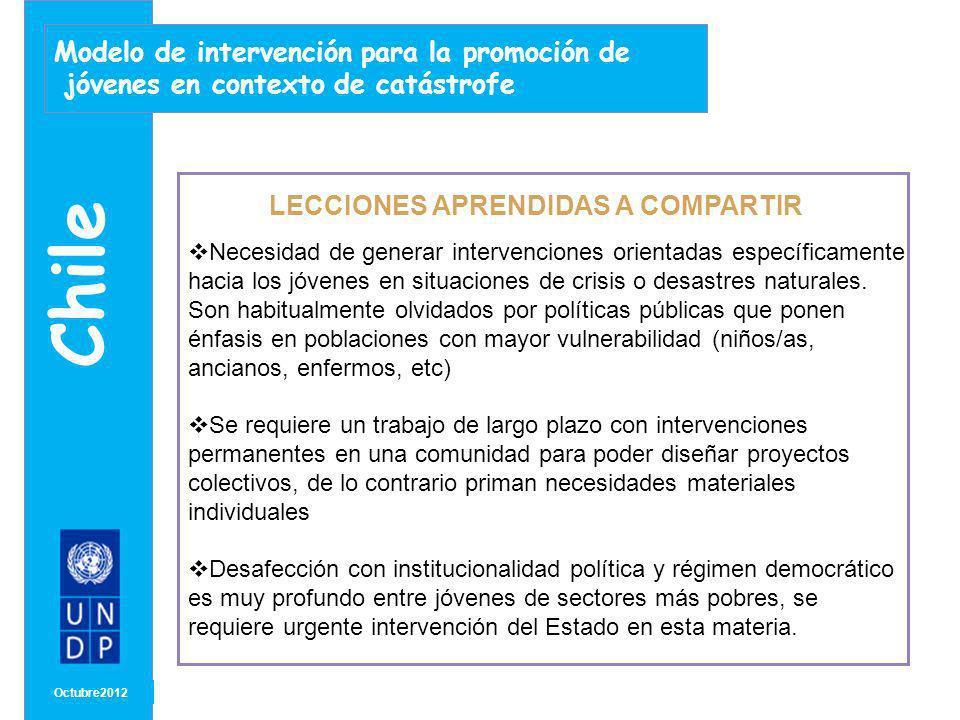 MONTH/ YEAR LECCIONES APRENDIDAS A COMPARTIR Octubre2012 Chile Título Modelo de intervención para la promoción de jóvenes en contexto de catástrofe Necesidad de generar intervenciones orientadas específicamente hacia los jóvenes en situaciones de crisis o desastres naturales.