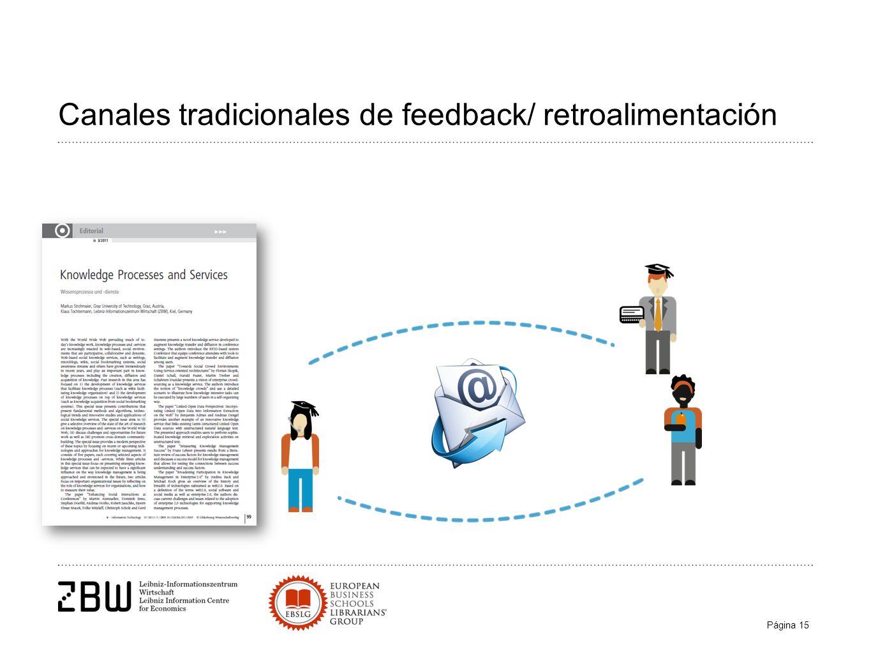 Página 15 Canales tradicionales de feedback/ retroalimentación