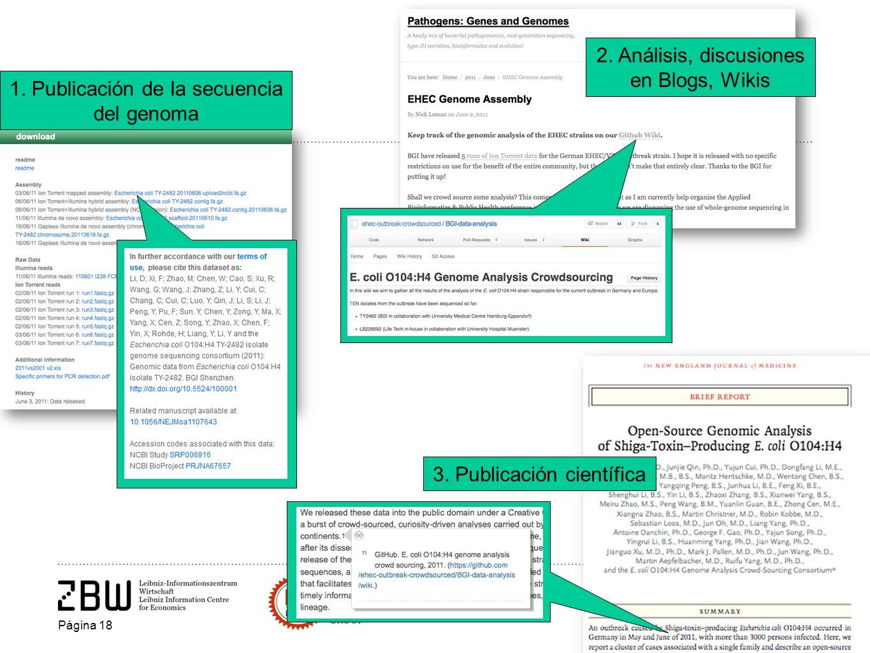 Página 18 2. Análisis, discusiones en Blogs, Wikis 1.