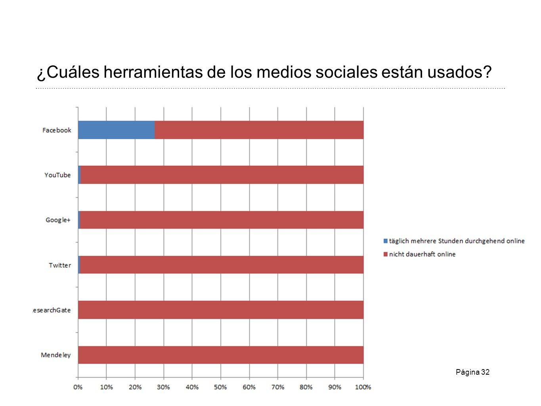¿Cuáles herramientas de los medios sociales están usados? Página 32