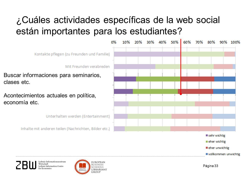 ¿Cuáles actividades específicas de la web social están importantes para los estudiantes.