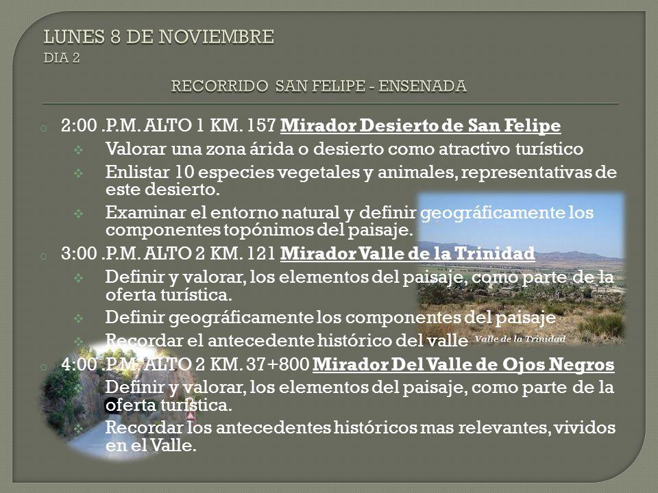 o 2:00.P.M. ALTO 1 KM. 157 Mirador Desierto de San Felipe Valorar una zona árida o desierto como atractivo turístico Enlistar 10 especies vegetales y