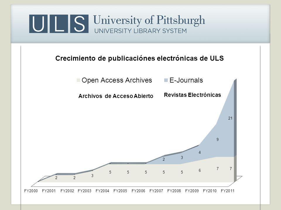 Publicación de revistas electrónicas en el ULS Crecimiento rápido a 21 revistas desde 2007 Todas son Revistas arbitradas La mayoría son de Acceso Abierto y solamente en formato electrónico Todas son basadas en PKP Open Journal Systems (OJS) Los equipos editoriales se encuentran en todo el mundo Cinco de las revistas tienen contenido multilingüe