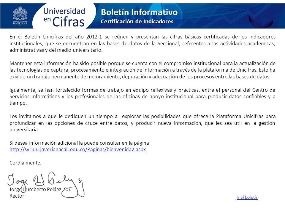 En el Boletín Unicifras del año 2012-1 se reúnen y presentan las cifras básicas certificadas de los indicadores institucionales, que se encuentran en las bases de datos de la Seccional, referentes a las actividades académicas, administrativas y del medio universitario.