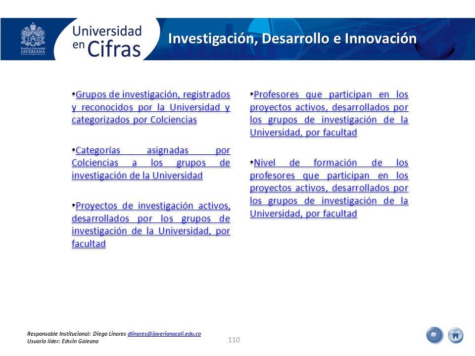 Investigación, Desarrollo e Innovación Profesores que participan en los proyectos activos, desarrollados por los grupos de investigación de la Univers