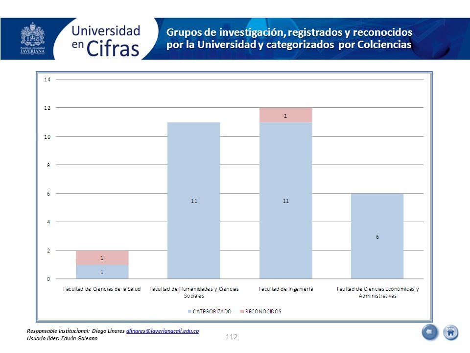 Grupos de investigación, registrados y reconocidos por la Universidad y categorizados por Colciencias 112 Responsable Institucional: Diego Linares dli