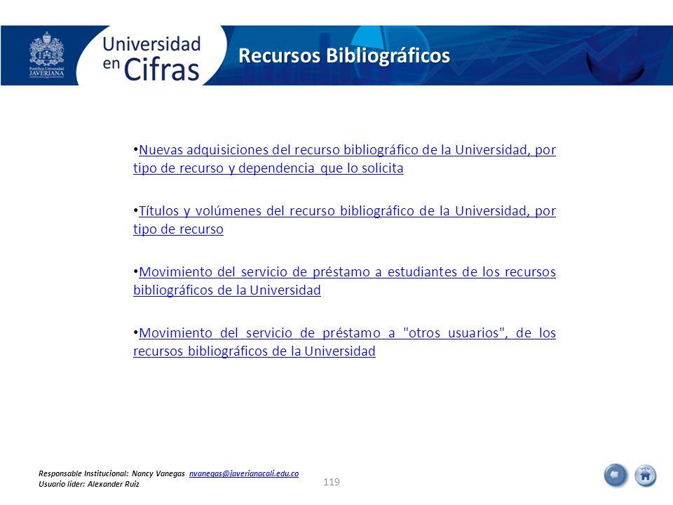 Recursos Bibliográficos Nuevas adquisiciones del recurso bibliográfico de la Universidad, por tipo de recurso y dependencia que lo solicita Nuevas adq